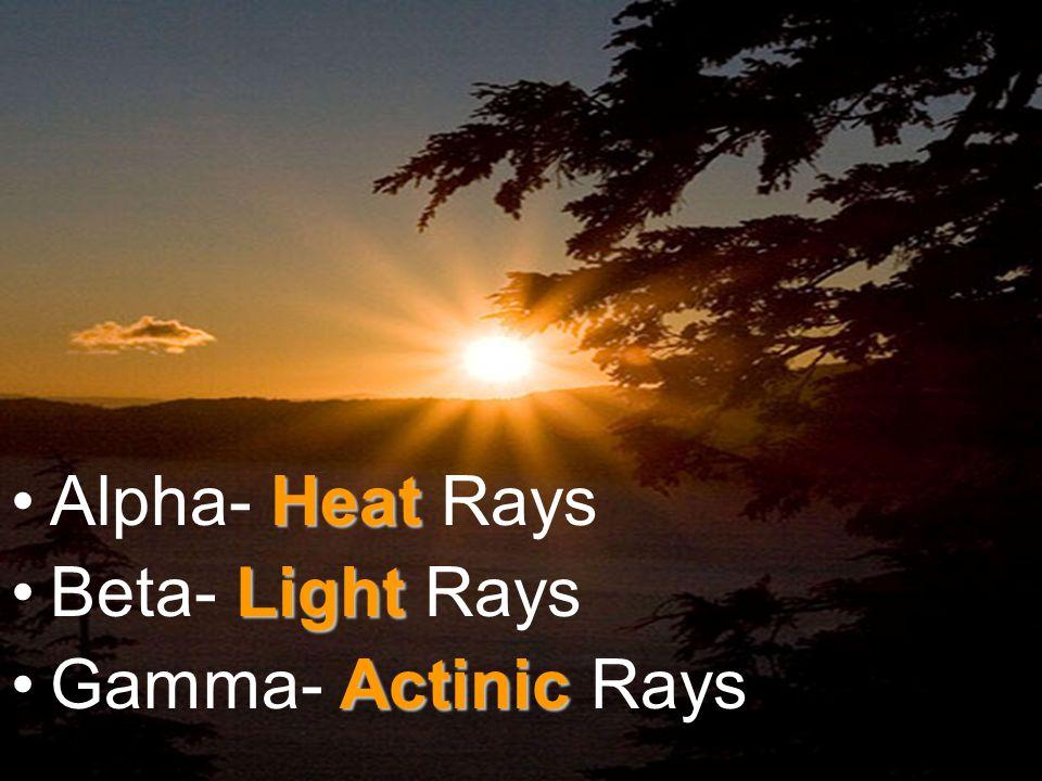 HeatAlpha- Heat Rays LightBeta- Light Rays ActinicGamma- Actinic Rays