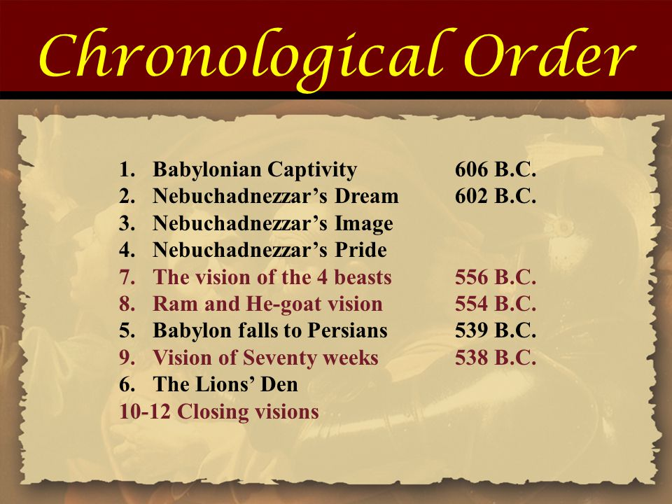 Chronological Order 1.Babylonian Captivity606 B.C.