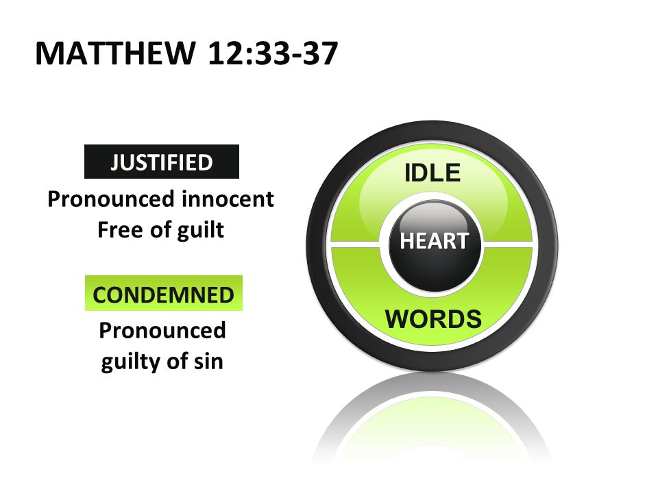 text IDLE WORDS JUSTIFIED CONDEMNED Pronounced guilty of sin Pronounced innocent Free of guilt HEART MATTHEW 12:33-37 1