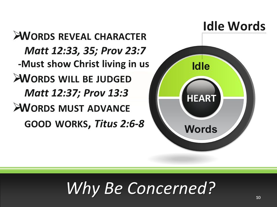 Why Be Concerned?  W ORDS REVEAL CHARACTER Matt 12:33, 35; Prov 23:7 -Must show Christ living in us  W ORDS WILL BE JUDGED Matt 12:37; Prov 13:3  W