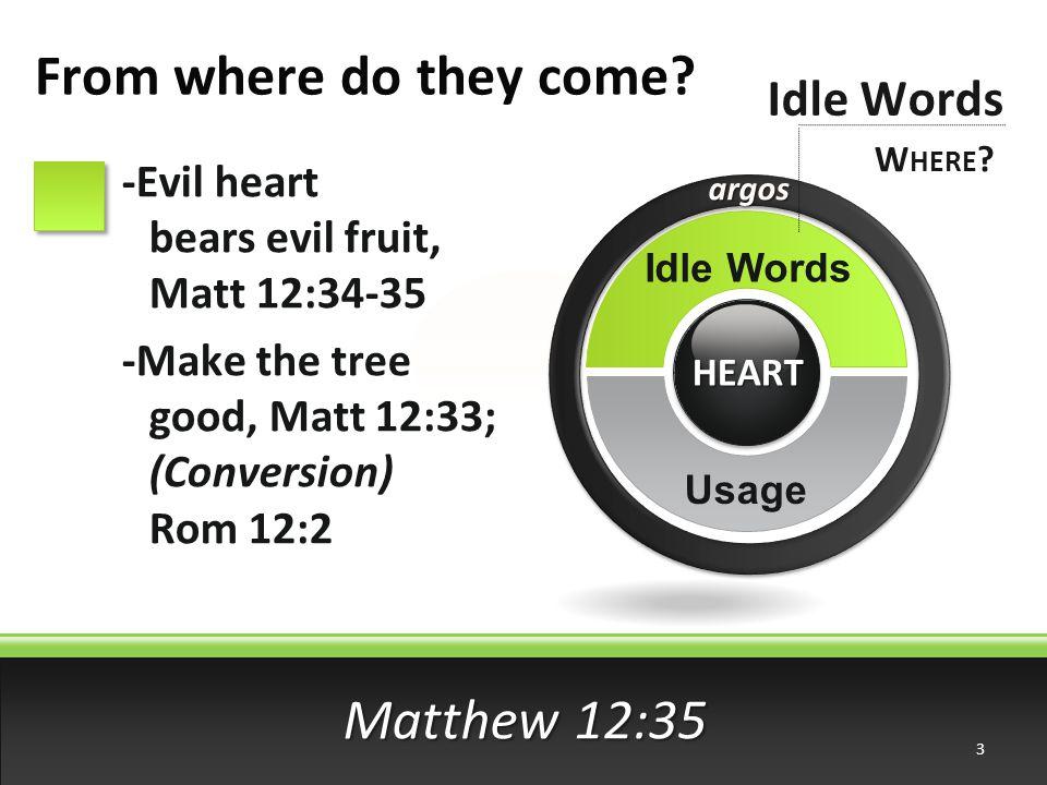Matthew 12:35 -Evil heart bears evil fruit, Matt 12:34-35 -Make the tree good, Matt 12:33; (Conversion) Rom 12:2 Idle Words W HERE .