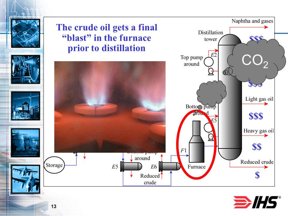 "13 The crude oil gets a final ""blast"" in the furnace prior to distillation $$$ $$ $ CO 2"