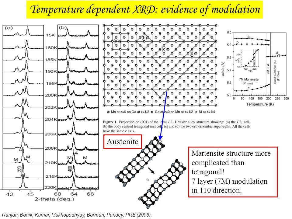 Temperature dependent XRD: evidence of modulation Ranjan, Banik, Kumar, Mukhopadhyay, Barman, Pandey, PRB (2006). Austenite Martensite structure more