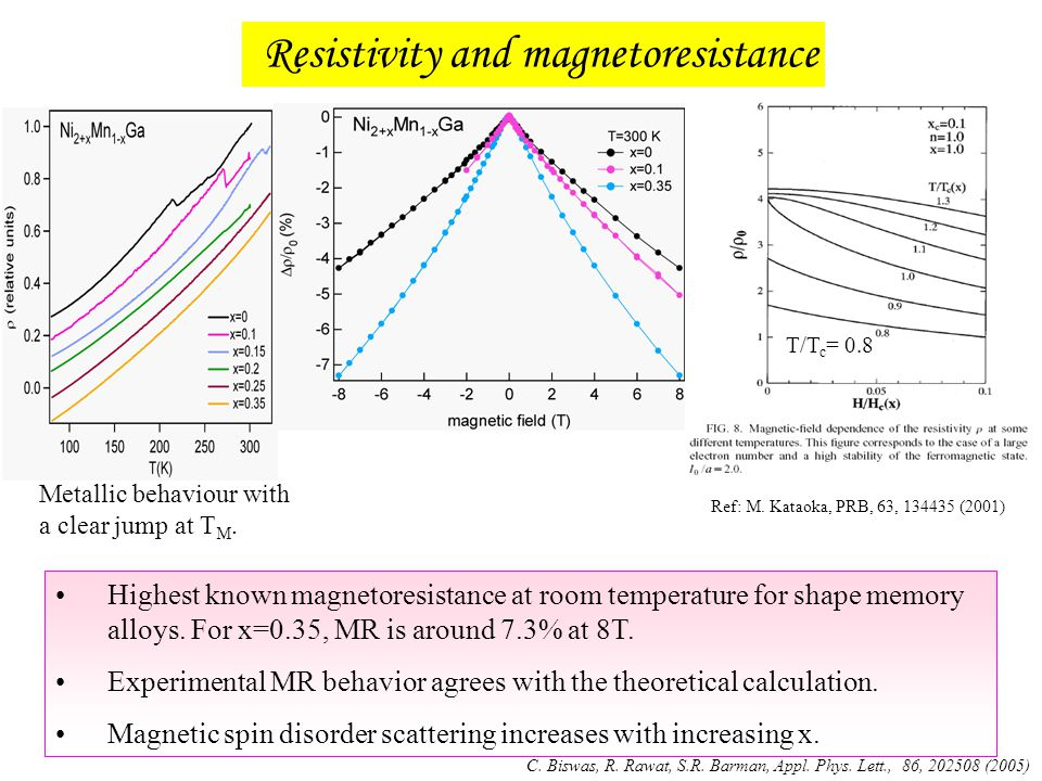 Resistivity and magnetoresistance Highest known magnetoresistance at room temperature for shape memory alloys. For x=0.35, MR is around 7.3% at 8T. Ex