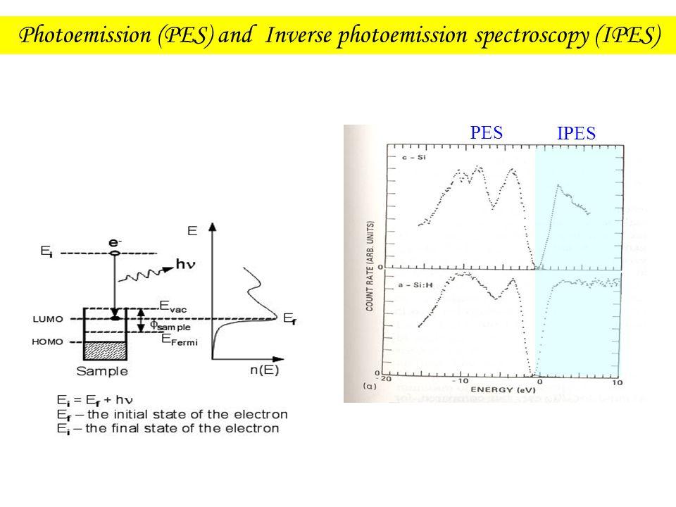 PES IPES Photoemission (PES) and Inverse photoemission spectroscopy (IPES)