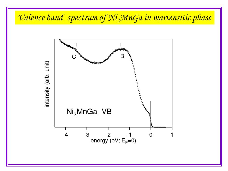 Valence band spectrum of Ni 2 MnGa in martensitic phase