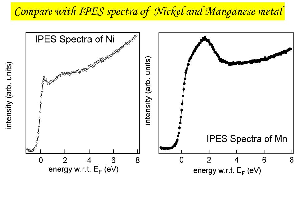 Compare with IPES spectra of Nickel and Manganese metal
