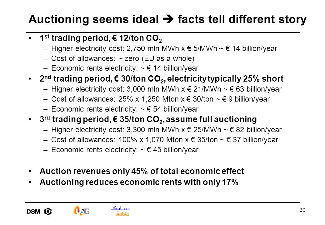 20 Auctioning seems ideal  facts tell different story 1 st trading period, € 12/ton CO 2 –Higher electricity cost: 2,750 mln MWh x € 5/MWh ~ € 14 bil