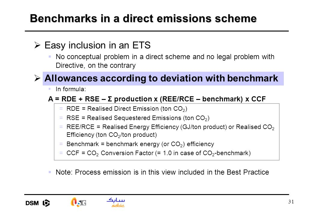 31 Benchmarks in a direct emissions scheme  Easy inclusion in an ETS  No conceptual problem in a direct scheme and no legal problem with Directive,