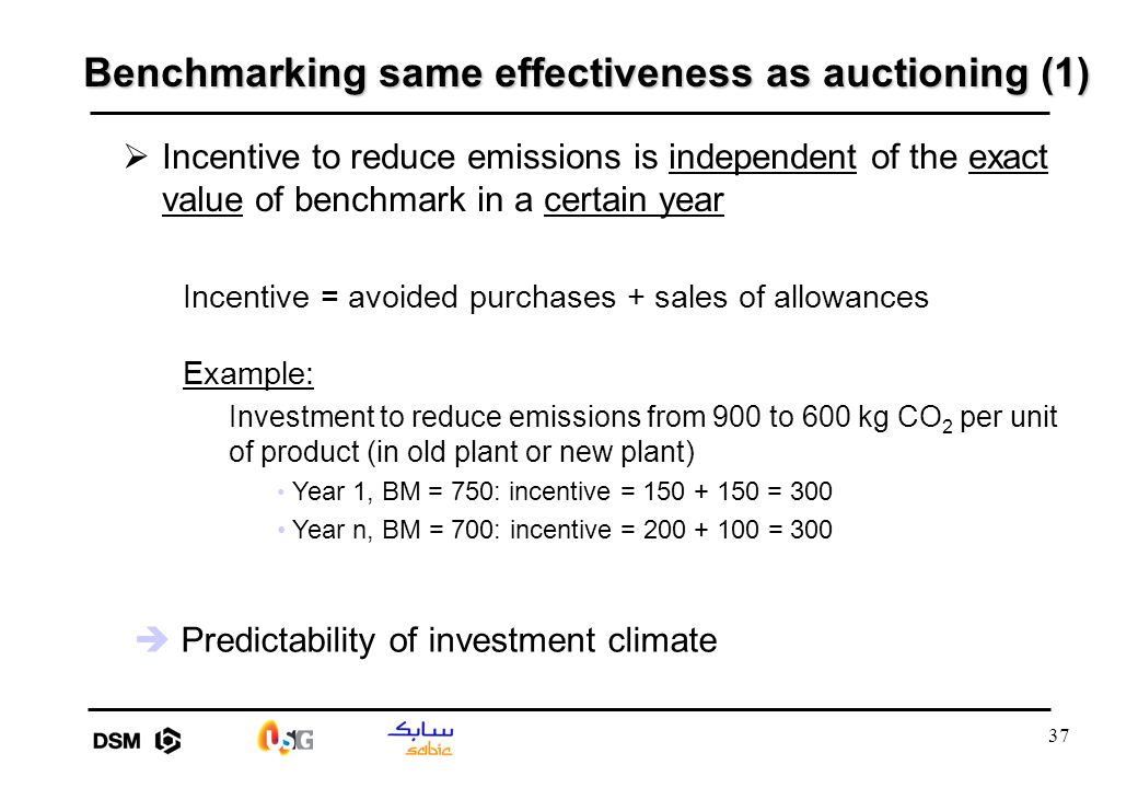 37 Benchmarking same effectiveness as auctioning (1)  Incentive to reduce emissions is independent of the exact value of benchmark in a certain year