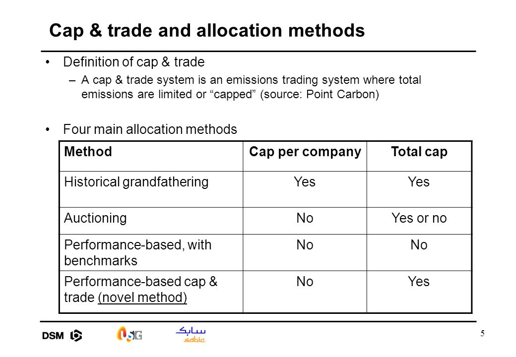 5 Cap & trade and allocation methods Definition of cap & trade –A cap & trade system is an emissions trading system where total emissions are limited