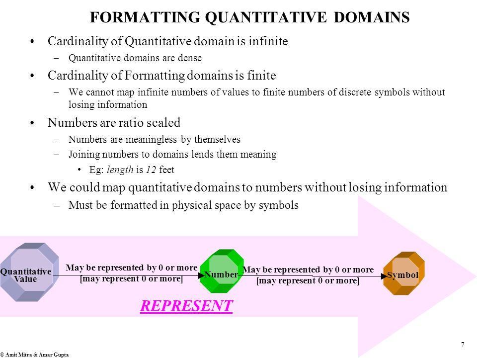 7 © Amit Mitra & Amar Gupta FORMATTING QUANTITATIVE DOMAINS Cardinality of Quantitative domain is infinite –Quantitative domains are dense Cardinality of Formatting domains is finite –We cannot map infinite numbers of values to finite numbers of discrete symbols without losing information Numbers are ratio scaled –Numbers are meaningless by themselves –Joining numbers to domains lends them meaning Eg: length is 12 feet We could map quantitative domains to numbers without losing information –Must be formatted in physical space by symbols REPRESENT Quantitative Value Number Symbol May be represented by 0 or more [may represent 0 or more] May be represented by 0 or more [may represent 0 or more]