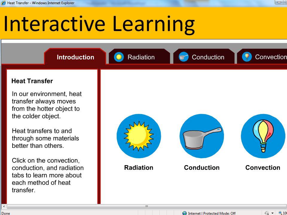 http://www.pbslearningmedia.org/asset/lsps07_int_heattransfer/ Interactive Learning