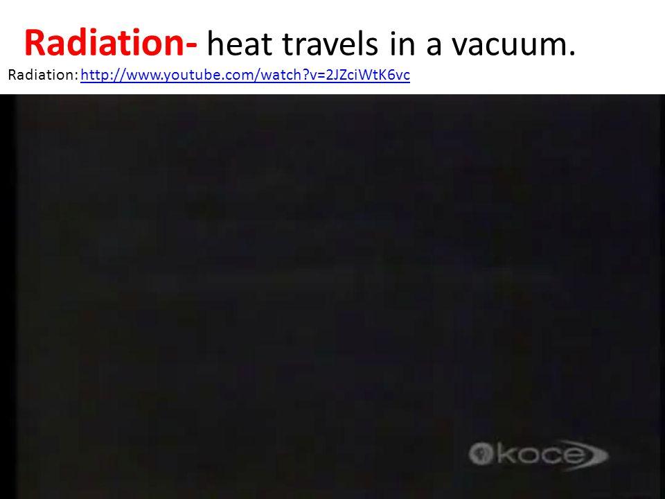 Radiation: http://www.youtube.com/watch?v=2JZciWtK6vchttp://www.youtube.com/watch?v=2JZciWtK6vc