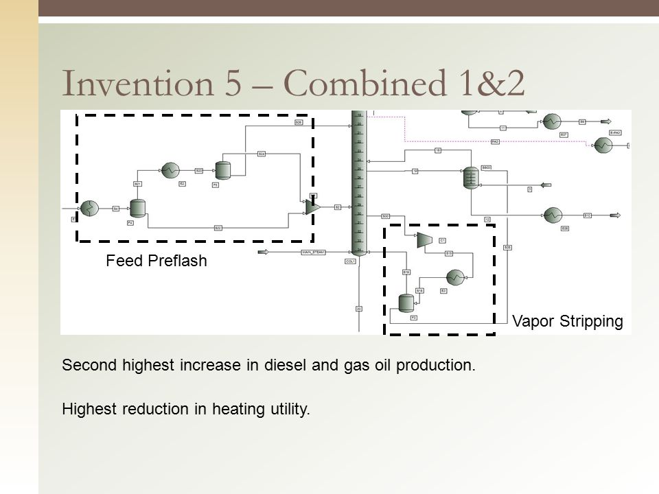 Invention 5 – Combined 1&2 Feed Preflash Vapor Stripping Second highest increase in diesel and gas oil production. Highest reduction in heating utilit
