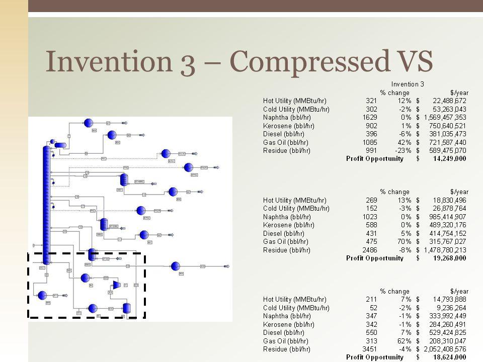 Invention 3 – Compressed VS