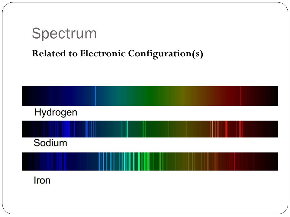 Spectrum Related to Electronic Configuration(s)