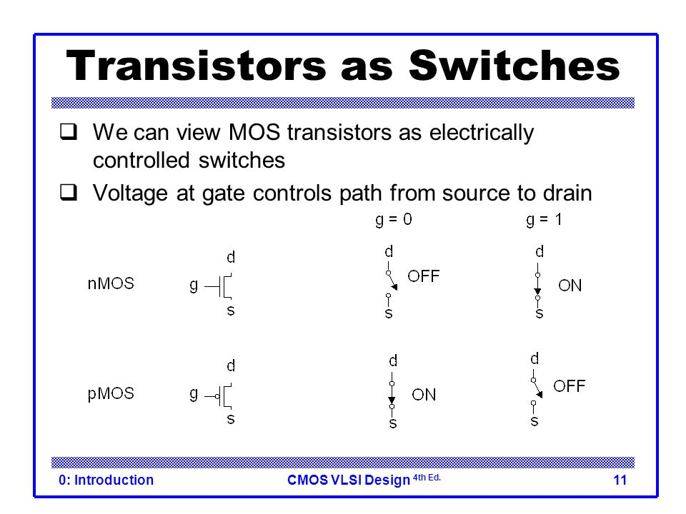 CMOS VLSI Design 4th Ed. 0: Introduction11 Transistors as Switches  We can view MOS transistors as electrically controlled switches  Voltage at gate