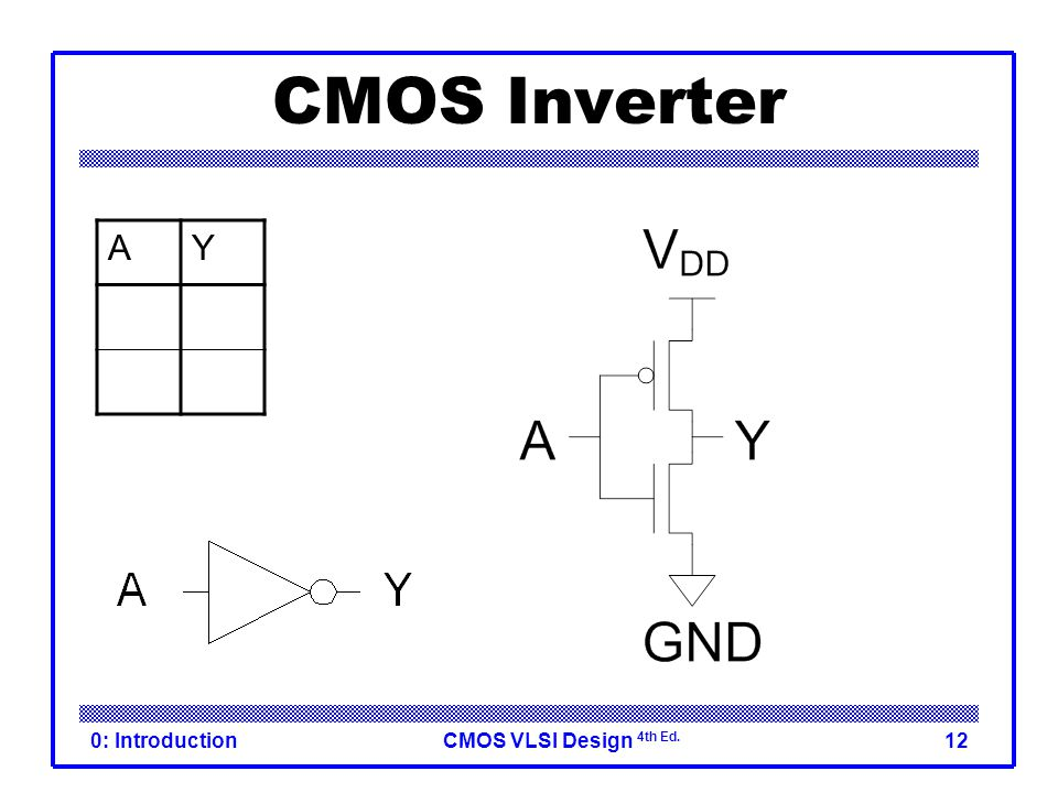 CMOS VLSI Design 4th Ed. 0: Introduction12 0 CMOS Inverter AY 01 10 OFF ON 1 OFF