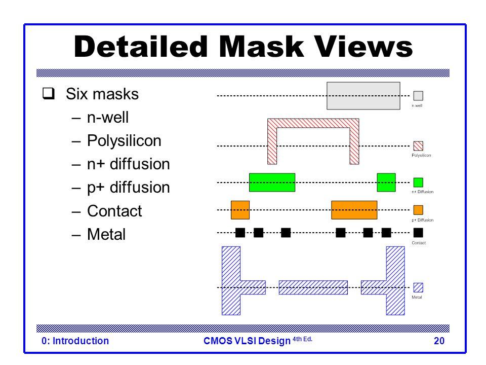 CMOS VLSI Design 4th Ed. 0: Introduction20 Detailed Mask Views  Six masks –n-well –Polysilicon –n+ diffusion –p+ diffusion –Contact –Metal