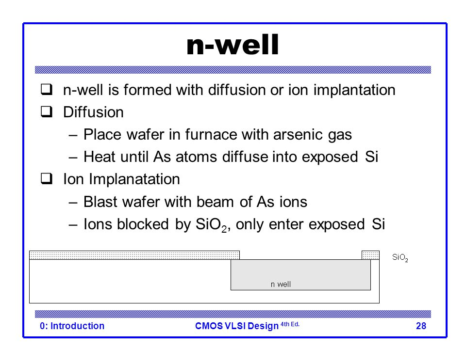 CMOS VLSI Design 4th Ed. 0: Introduction28 n-well  n-well is formed with diffusion or ion implantation  Diffusion –Place wafer in furnace with arsen