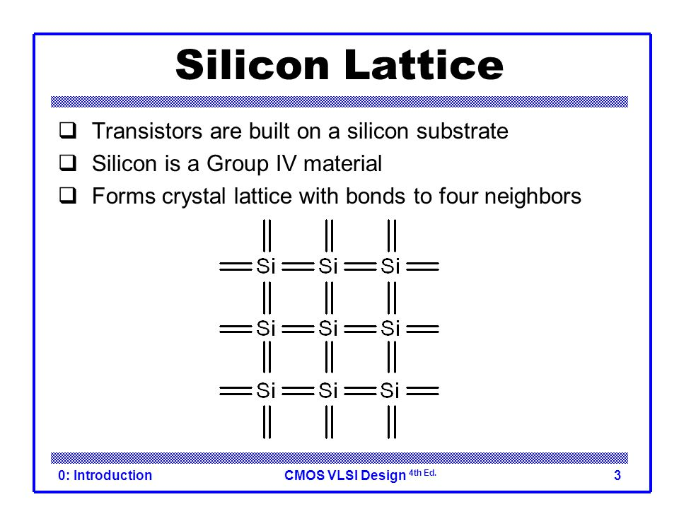 CMOS VLSI Design 4th Ed. 0: Introduction3 Silicon Lattice  Transistors are built on a silicon substrate  Silicon is a Group IV material  Forms crys