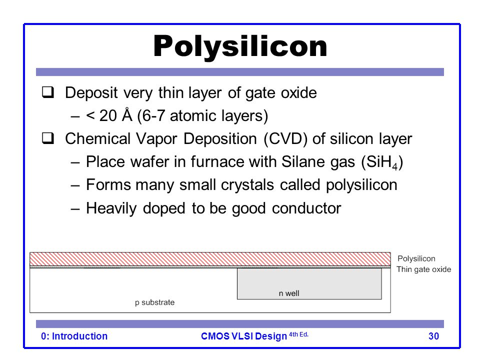 CMOS VLSI Design 4th Ed. 0: Introduction30 Polysilicon  Deposit very thin layer of gate oxide –< 20 Å (6-7 atomic layers)  Chemical Vapor Deposition