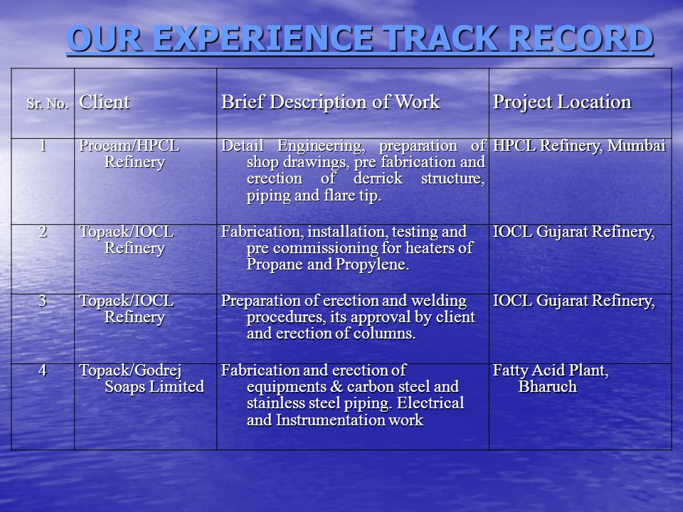 OUR EXPERIENCE TRACK RECORD OUR EXPERIENCE TRACK RECORD Sr.