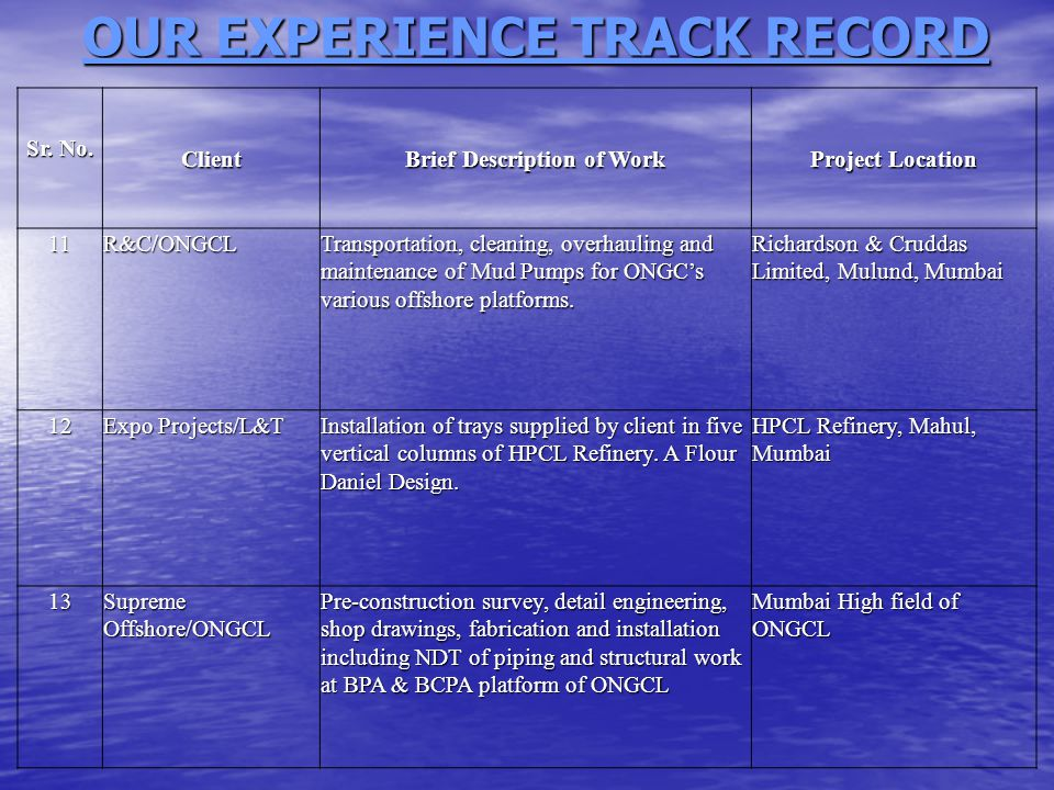 Sr. No. Client Brief Description of Work Project Location 11R&C/ONGCL Transportation, cleaning, overhauling and maintenance of Mud Pumps for ONGC's va