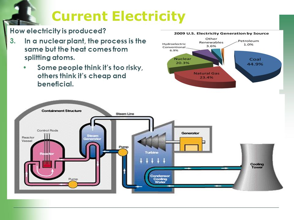 Current Electricity How electricity is produced.