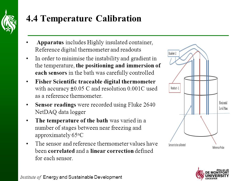 Institute of Energy and Sustainable Development 4.4 Temperature Calibration Apparatus includes Highly insulated container, Reference digital thermomet