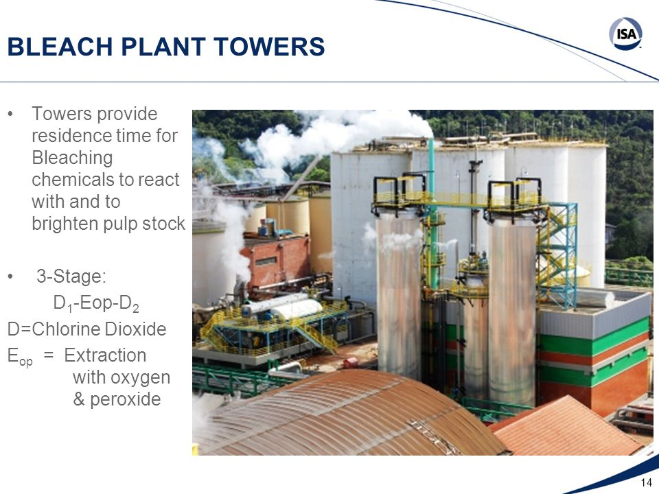 14 BLEACH PLANT TOWERS Towers provide residence time for Bleaching chemicals to react with and to brighten pulp stock 3-Stage: D 1 -Eop-D 2 D=Chlorine Dioxide E op = Extraction with oxygen & peroxide