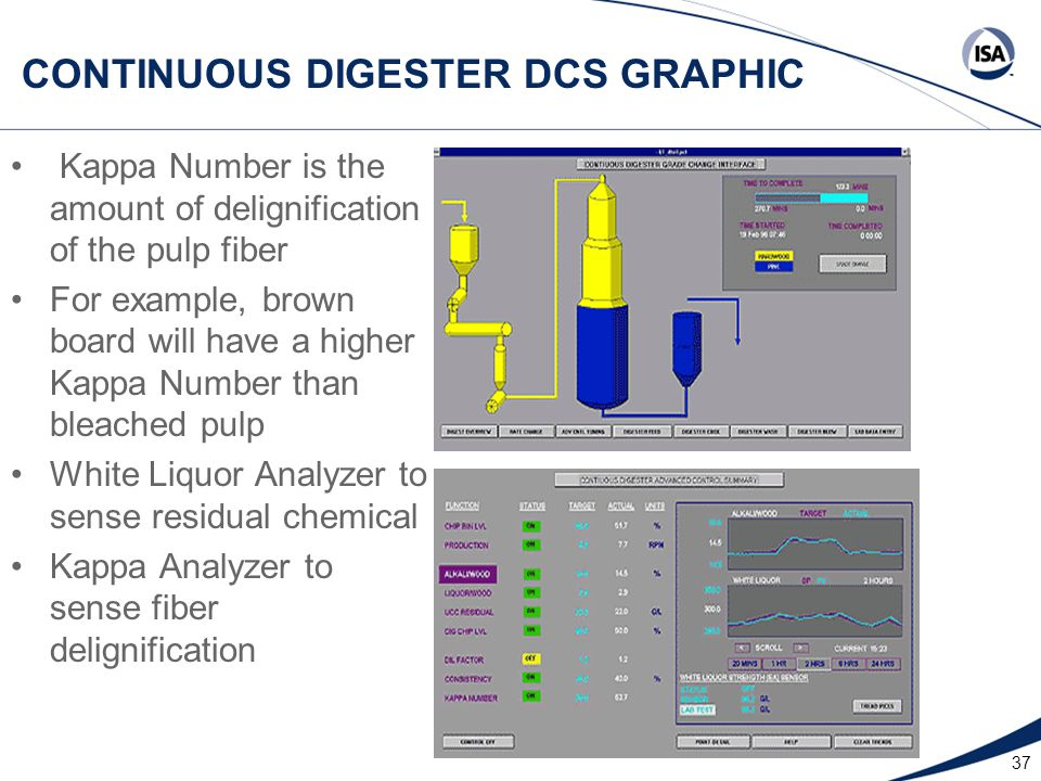 37 CONTINUOUS DIGESTER DCS GRAPHIC Kappa Number is the amount of delignification of the pulp fiber For example, brown board will have a higher Kappa Number than bleached pulp White Liquor Analyzer to sense residual chemical Kappa Analyzer to sense fiber delignification