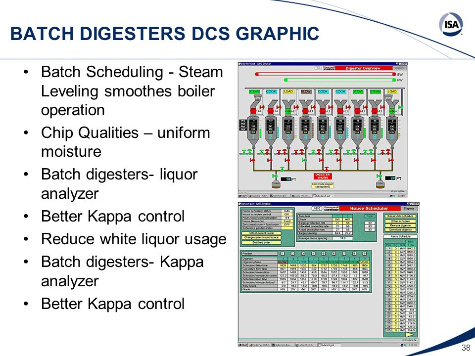 38 BATCH DIGESTERS DCS GRAPHIC Batch Scheduling - Steam Leveling smoothes boiler operation Chip Qualities – uniform moisture Batch digesters- liquor a