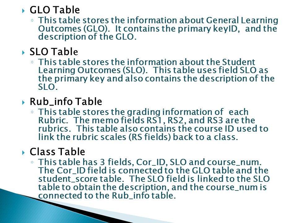  GLO Table ◦ This table stores the information about General Learning Outcomes (GLO).