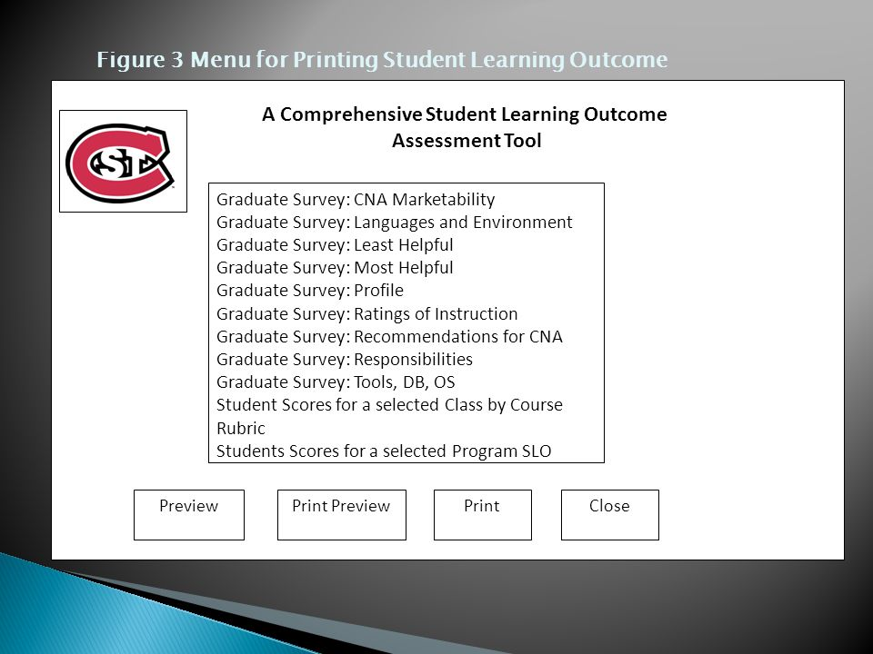 A Comprehensive Student Learning Outcome Assessment Tool Graduate Survey: CNA Marketability Graduate Survey: Languages and Environment Graduate Survey: Least Helpful Graduate Survey: Most Helpful Graduate Survey: Profile Graduate Survey: Ratings of Instruction Graduate Survey: Recommendations for CNA Graduate Survey: Responsibilities Graduate Survey: Tools, DB, OS Student Scores for a selected Class by Course Rubric Students Scores for a selected Program SLO ClosePrintPrint PreviewPreview Figure 3 Menu for Printing Student Learning Outcome