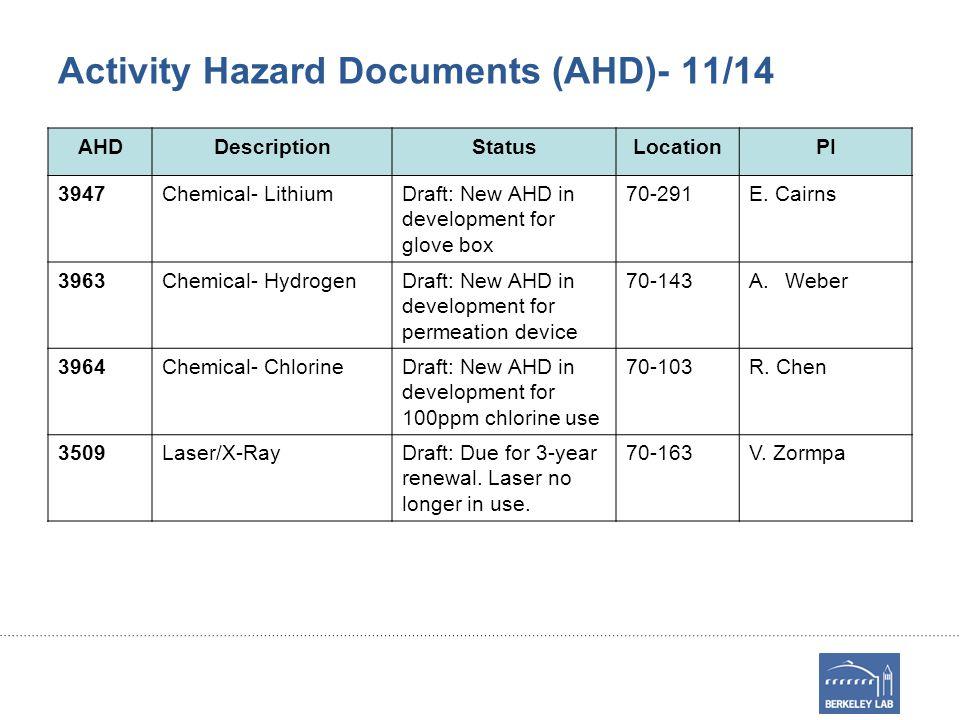 Activity Hazard Documents (AHD)- 11/14 AHDDescriptionStatusLocationPI 3947Chemical- LithiumDraft: New AHD in development for glove box 70-291E. Cairns