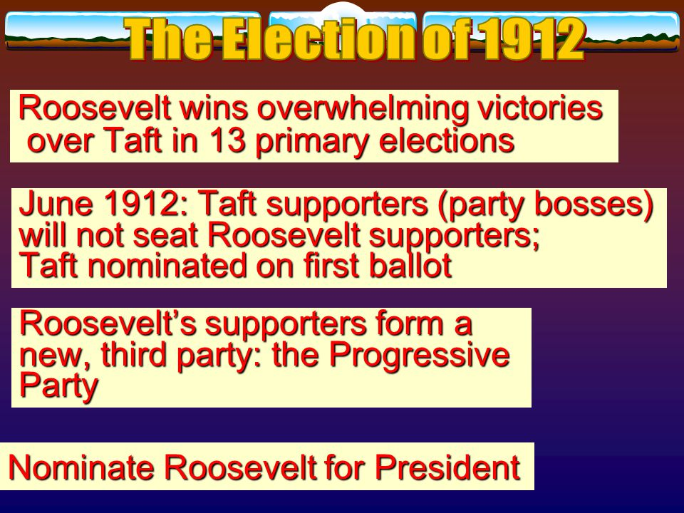 1911, Roosevelt begins to aspire to another run for President February, 1912: LaFollette suffers a nervous breakdown suffers a nervous breakdown LaFollette's supporters turned to Roosevelt turned to Roosevelt Roosevelt declared candidacy candidacy