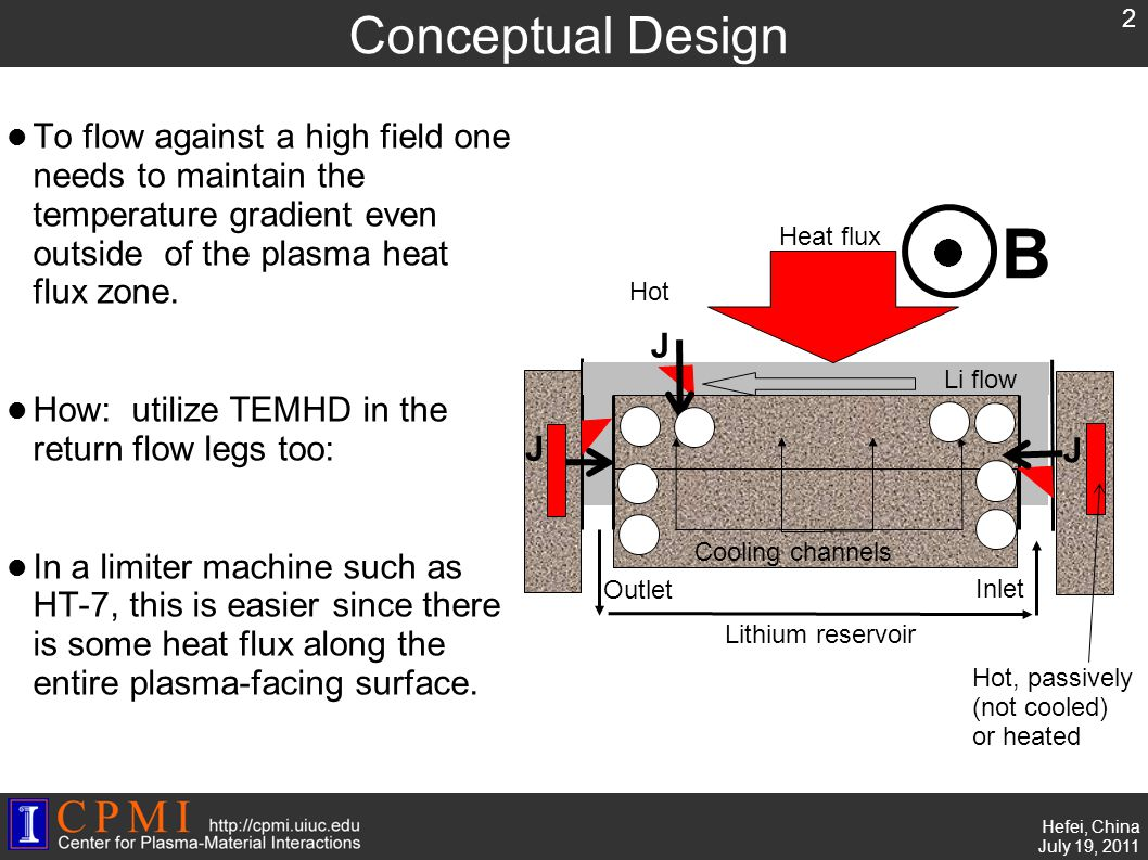 ss Hefei, China July 19, 2011 LiMIT design for HT-7 limiter 13