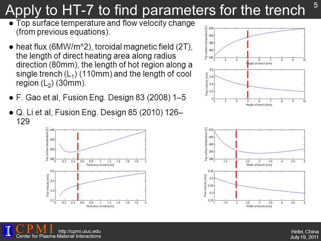ss Hefei, China July 19, 2011 Apply to HT-7 to find parameters for the trench Top surface temperature and flow velocity change (from previous equations).