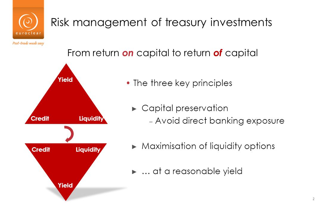 2 The three key principles ► Capital preservation – Avoid direct banking exposure ► Maximisation of liquidity options ► … at a reasonable yield Risk management of treasury investments Yield Credit Liquidity Yield CreditLiquidity From return on capital to return of capital
