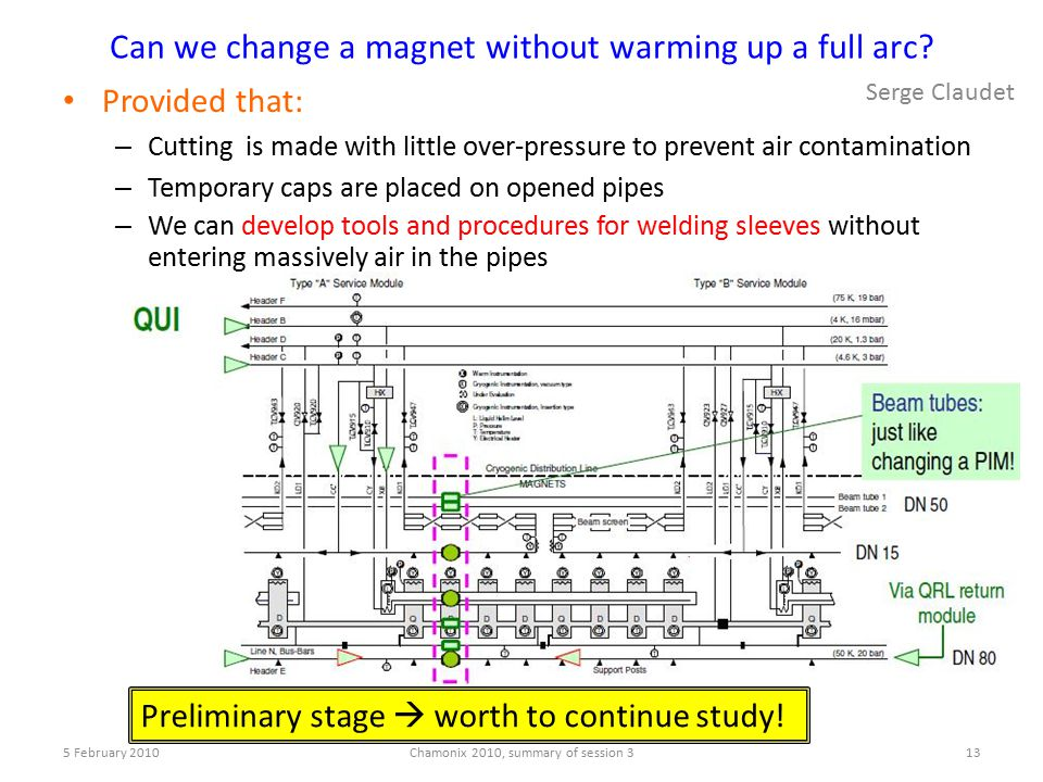 Can we change a magnet without warming up a full arc? Provided that: – Cutting is made with little over-pressure to prevent air contamination – Tempor