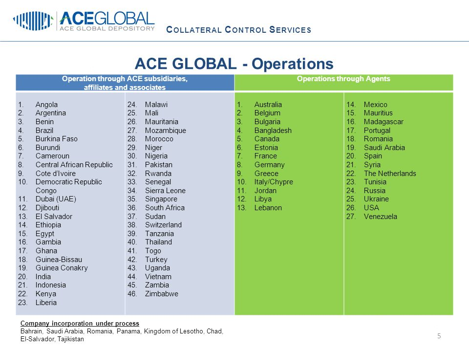 C OLLATERAL C ONTROL S ERVICES ACE GLOBAL – Professional Liability Insurance Cover To indemnify the insured against legal liability, costs or expenses arising out of insured's operation Area covered : Worldwide Limit of liability : $ 200 million (per event / per occurrence) No claims made on PI since inception (19 years) 6