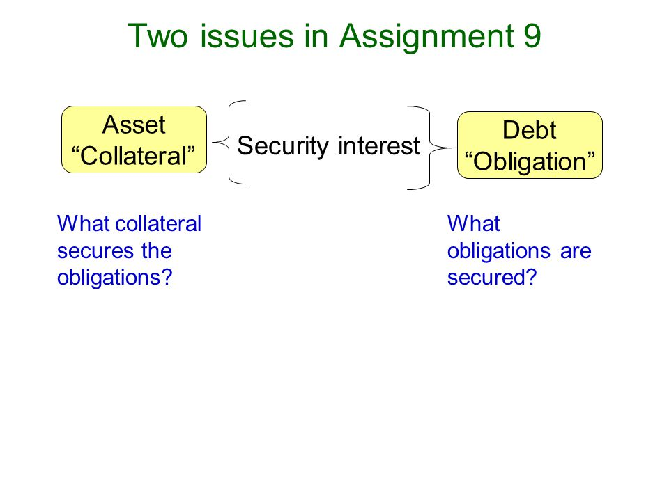 "Two issues in Assignment 9 What collateral secures the obligations? Asset ""Collateral"" Debt ""Obligation"" Lien Security interest What obligations are s"