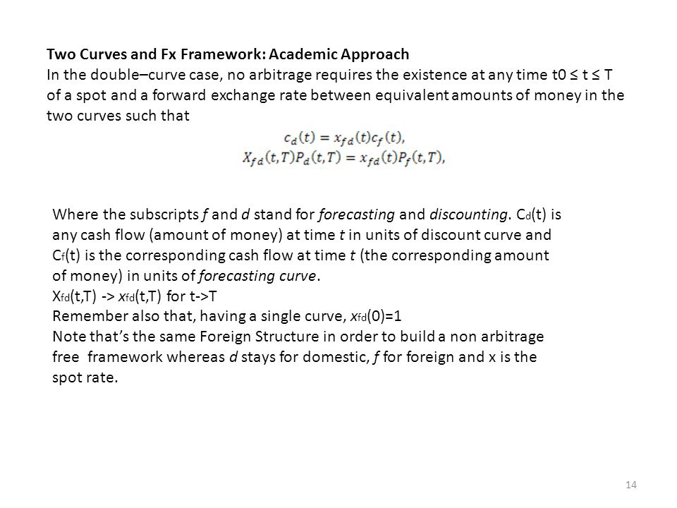 14 Two Curves and Fx Framework: Academic Approach In the double–curve case, no arbitrage requires the existence at any time t0 ≤ t ≤ T of a spot and a forward exchange rate between equivalent amounts of money in the two curves such that Where the subscripts f and d stand for forecasting and discounting.