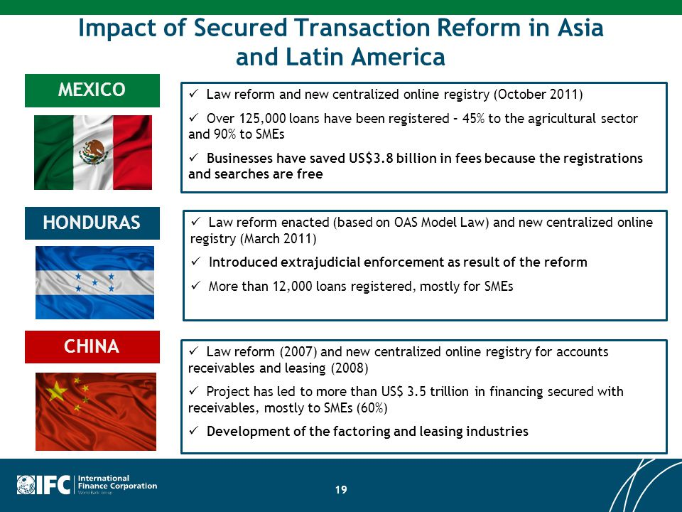 Impact of Secured Transaction Reform in Asia and Latin America 19 MEXICO Law reform and new centralized online registry (October 2011) Over 125,000 loans have been registered – 45% to the agricultural sector and 90% to SMEs Businesses have saved US$3.8 billion in fees because the registrations and searches are free HONDURAS Law reform enacted (based on OAS Model Law) and new centralized online registry (March 2011) Introduced extrajudicial enforcement as result of the reform More than 12,000 loans registered, mostly for SMEs CHINA Law reform (2007) and new centralized online registry for accounts receivables and leasing (2008) Project has led to more than US$ 3.5 trillion in financing secured with receivables, mostly to SMEs (60%) Development of the factoring and leasing industries