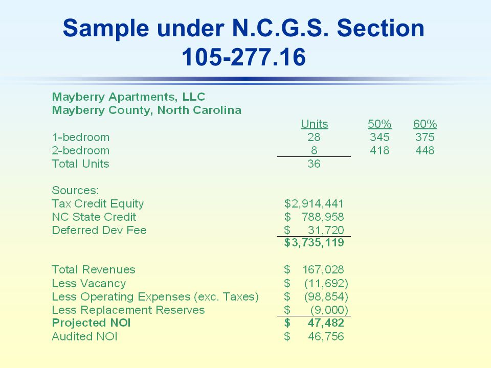 Sample under N.C.G.S. Section 105-277.16