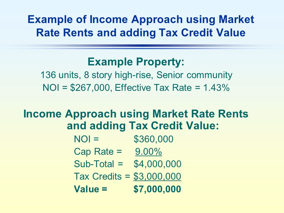 Example of Income Approach using Market Rate Rents and adding Tax Credit Value Example Property: 136 units, 8 story high-rise, Senior community NOI = $267,000, Effective Tax Rate = 1.43% Income Approach using Market Rate Rents and adding Tax Credit Value: NOI = $360,000 Cap Rate = 9.00% Sub-Total = $4,000,000 Tax Credits = $3,000,000 Value = $7,000,000