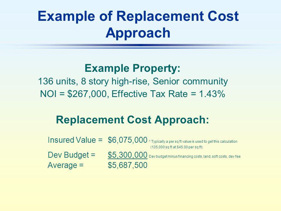 Example of Replacement Cost Approach Example Property: 136 units, 8 story high-rise, Senior community NOI = $267,000, Effective Tax Rate = 1.43% Replacement Cost Approach: Insured Value =$6,075,000 * Typically a per sq ft value is used to get this calculation (135,000 sq ft at $45.00 per sq ft) Dev Budget =$5,300,000 Dev budget minus financing costs, land, soft costs, dev fee Average =$5,687,500