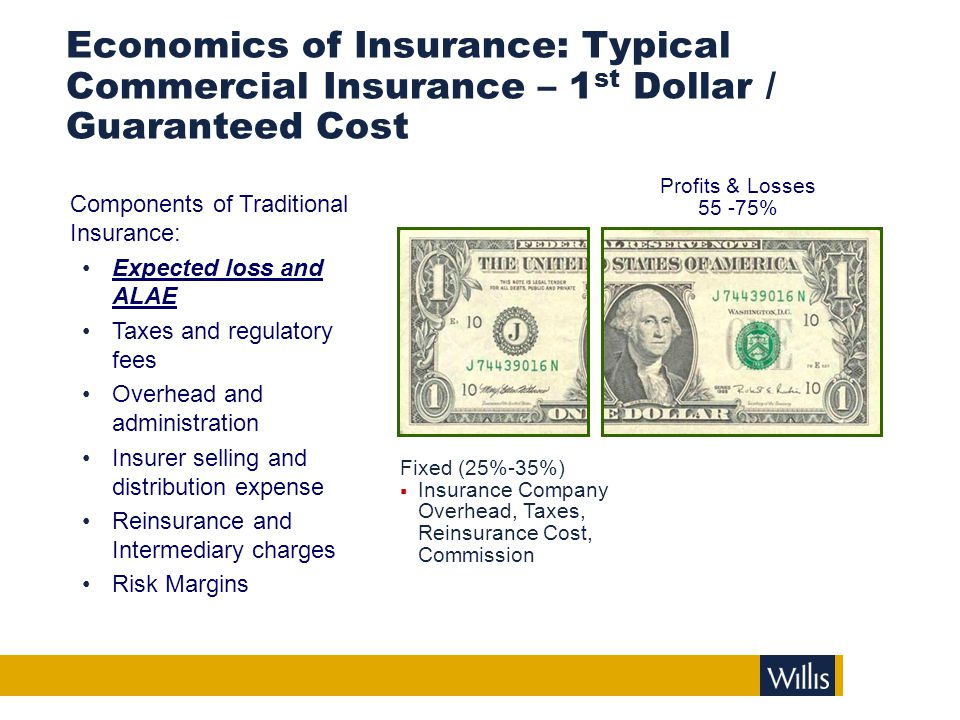 Economics of Insurance: Typical Commercial Insurance – 1 st Dollar / Guaranteed Cost Fixed (25%-35%)  Insurance Company Overhead, Taxes, Reinsurance